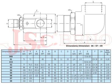 "GG90 05/1 spojka otočná 230 ot/min (G1"")"
