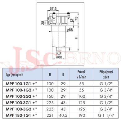 MF100 2P10NB filtrační vložka pro MPF1002 filtrace 10µm