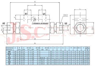 VRDE02A hydraulický zámek 50l/min, 350bar, (M22x1,5)