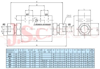 VRDE015A hydraulický zámek 20l/min, 350bar, (M18x1,5)