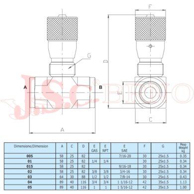 """VRFB9004 škrtící ventil obousměrný 80l/min, 280bar, (G3/4"""")"""