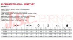 ABT4K..... hadicovina 4-oplety 280bar (-40°C až +121°C)