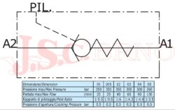 """VBPS02 jednosměrný ventil řízený 35l/min, 320bar, (G3/8"""")"""